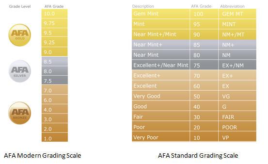 AFA Grading